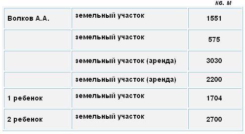 Телефон горячей линии здравоохранения московской области круглосуточно